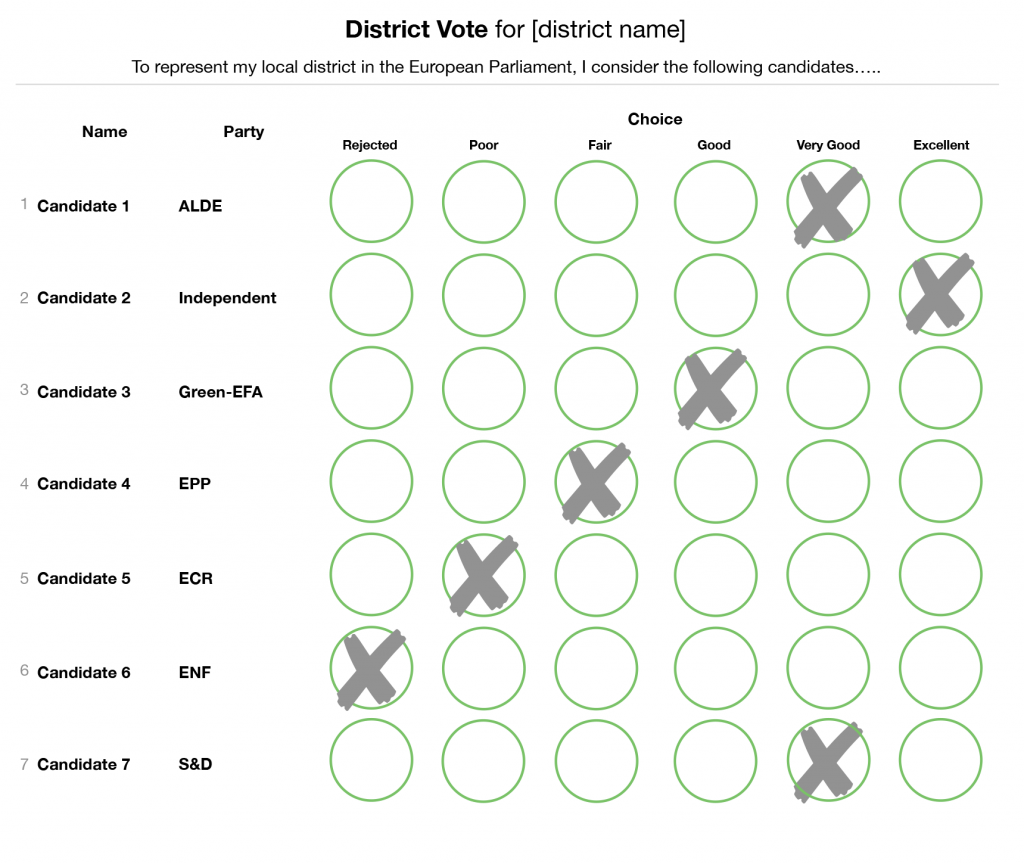Voting card for majority judgment