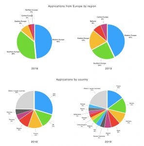 JMP Data 2018-2019